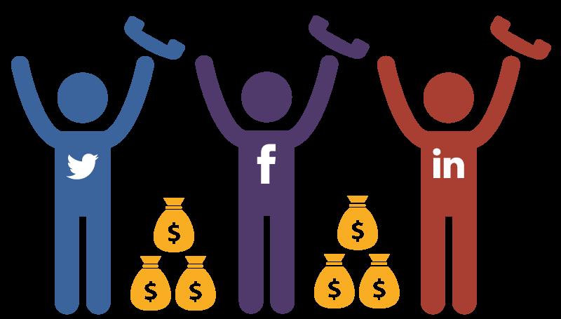 generate sales from social media