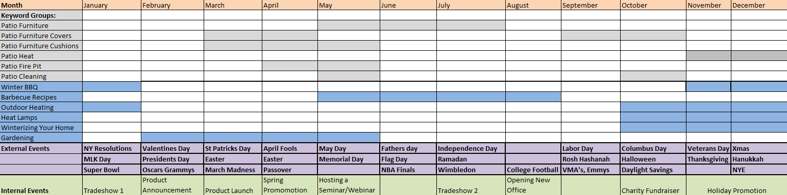 content planning calender and seasonal seo