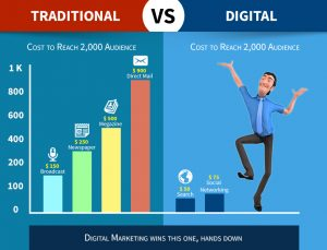 digital-marketing-comparison