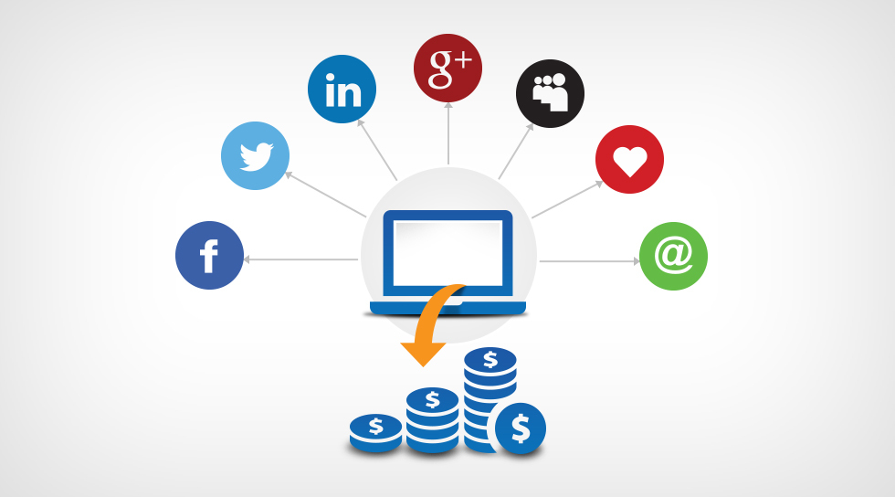 Make A Plan For Social Media Marketing Content In 7 Easy Steps