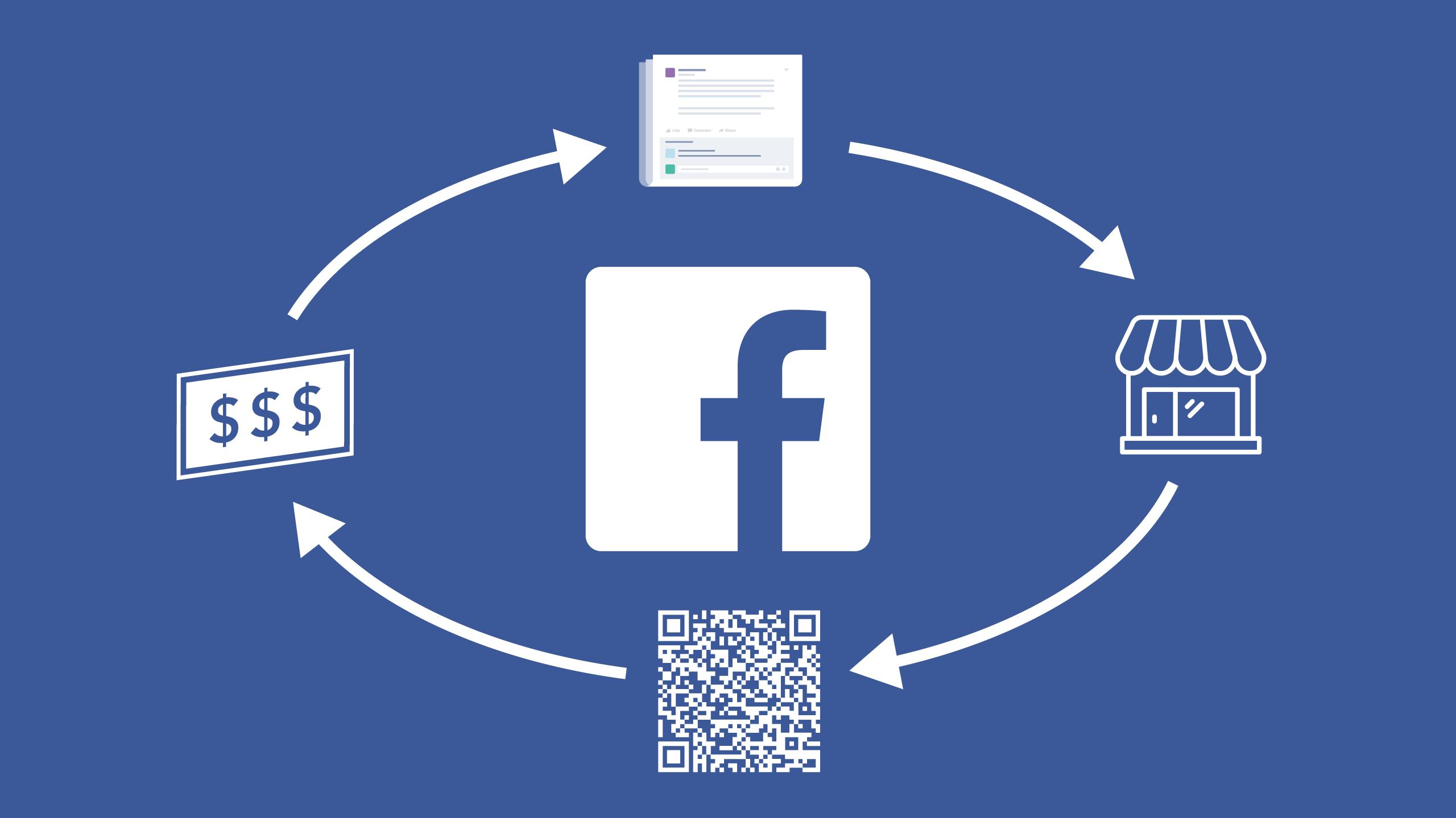 Facebook Seeking To Link Online Efforts To Offline Sales Though QR Code System