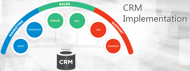 10 Reasons Why CRM is Important