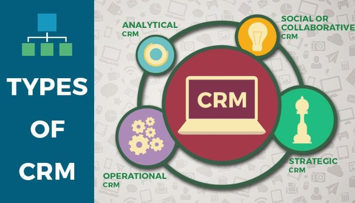 types of customer relationship management 10 Reasons Why CRM is Important