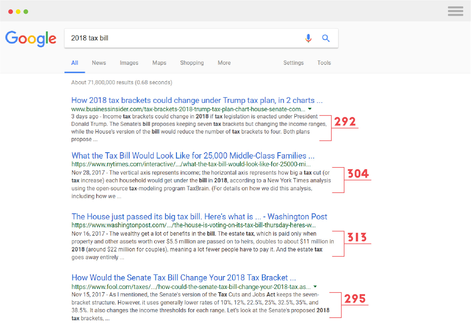 Effect on Search