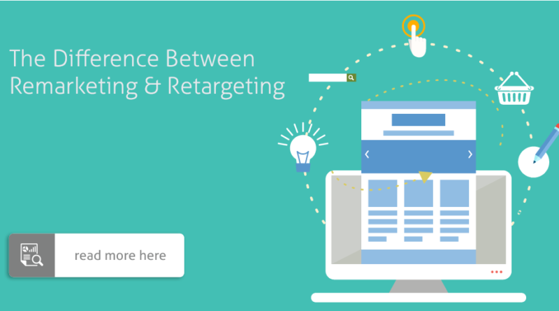Remarketing or Retargeting