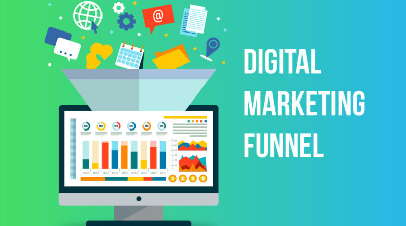 Development of Successful Digital Marketing Funnel