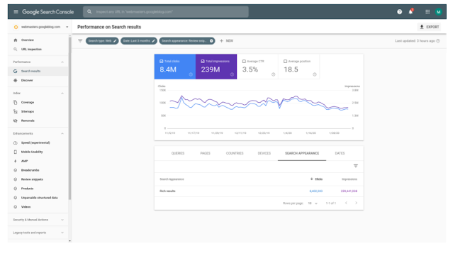Reviews/Ratings Markup Will Be Reported By Google Search Console