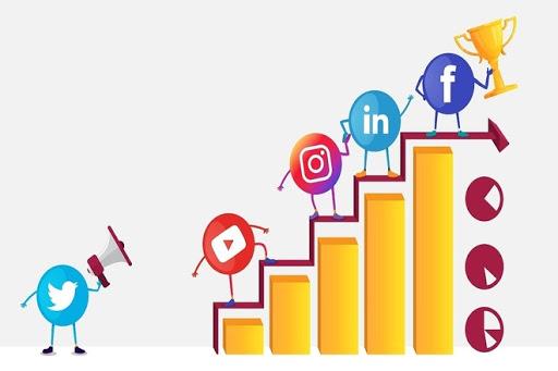 Strategies to Measure Success of Social Media