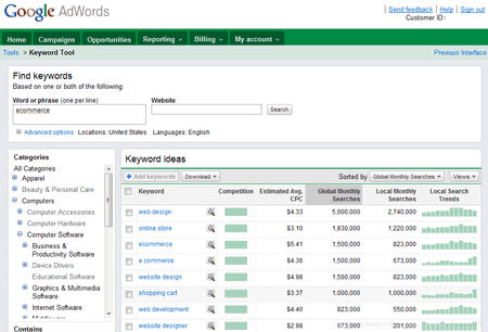 Keyword Ideas From Google Ads