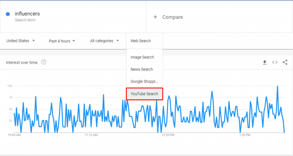 Google Trends YouTube SEO Tool