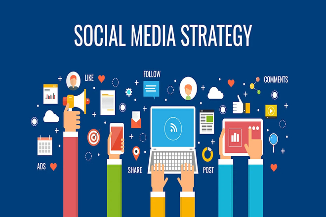 Game Plan For Best Social Media Strategies