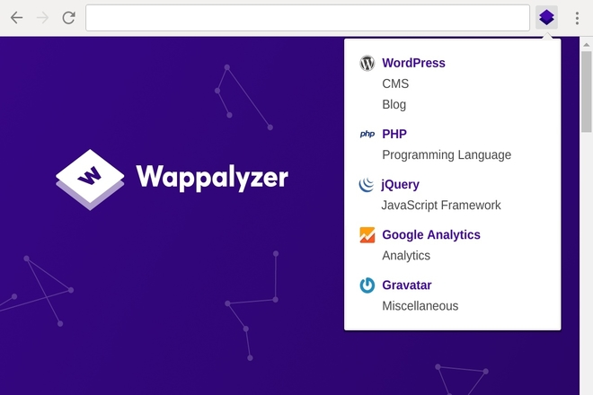 Wappalyzer Chrome Extensions Manager