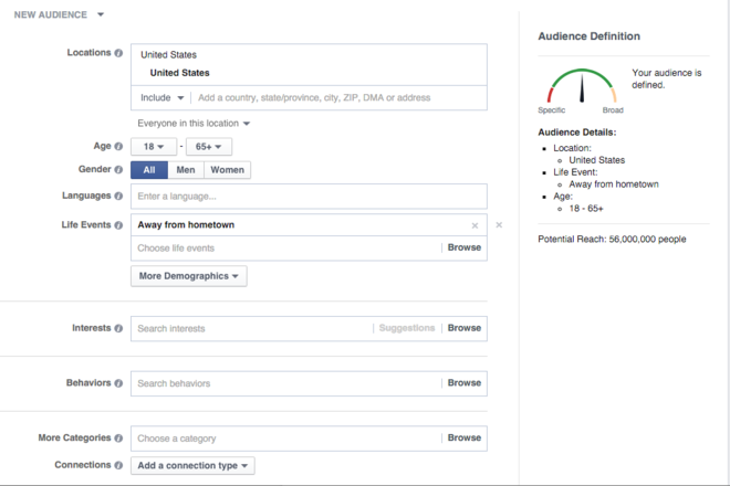 Audience Facebook Advertising Cost