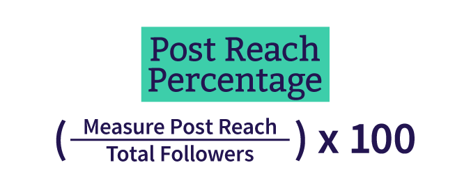 Post Reach Metrics