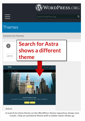 The below image shows the result when the theme is searched in WordPress.