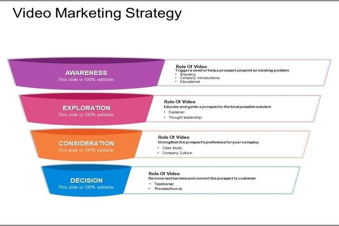 Video Marketing Strategies