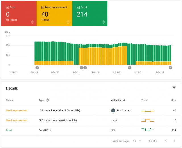 google-search-console-core-web-vitals-june1-1622631613